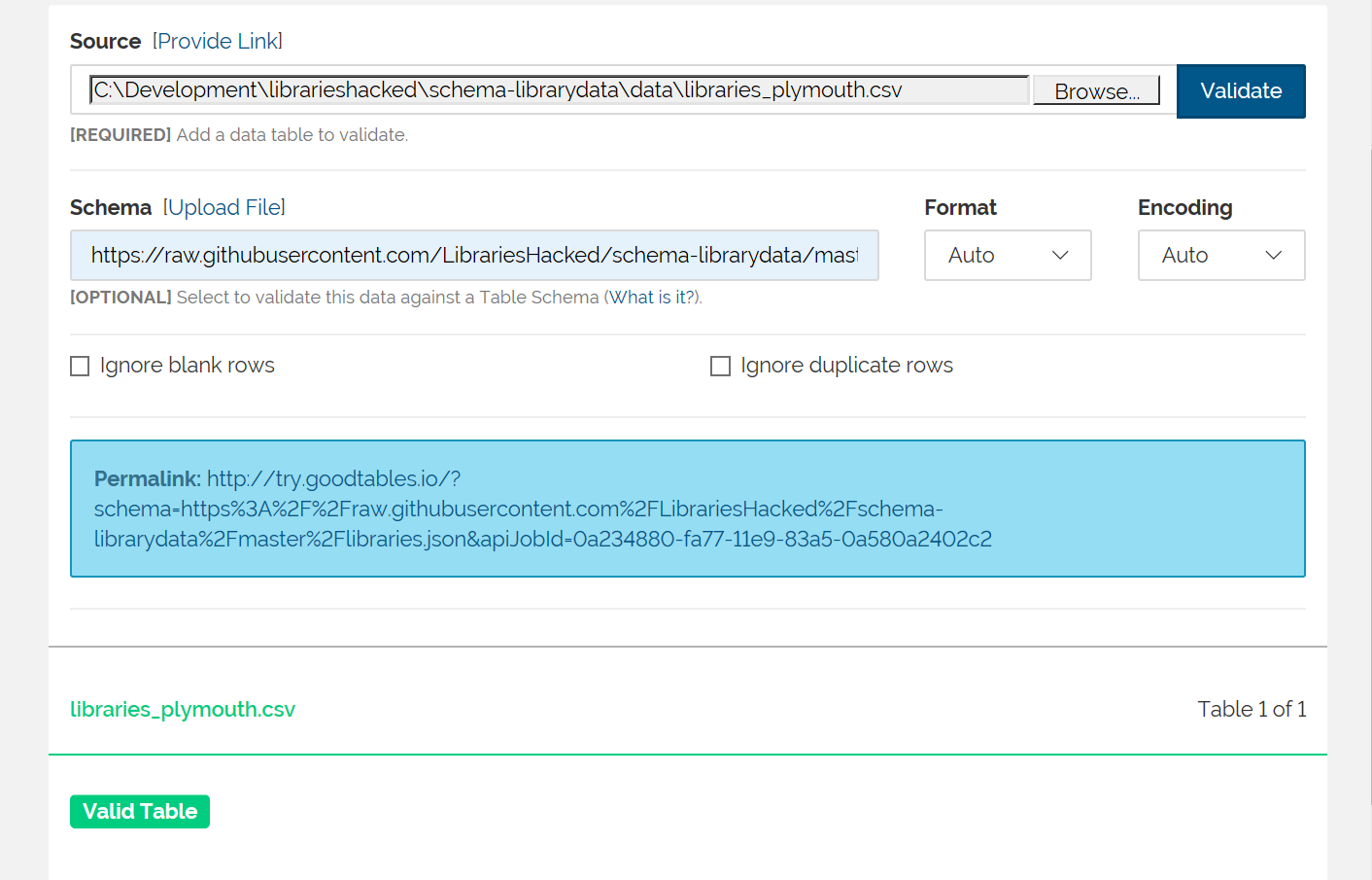 A screenshot of the Good Tables tool, reporting successful data validation